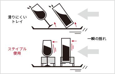 一瞬のつまずきグラスの動きイメージ